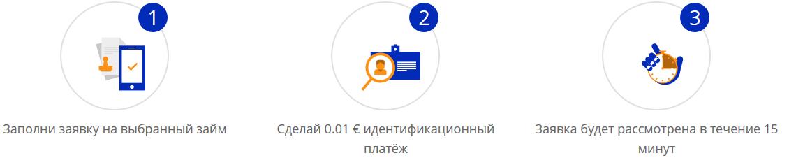 Ferratum Bank кредитная линия