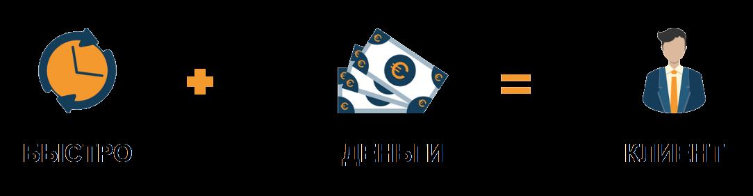 Kreditsplus.lv